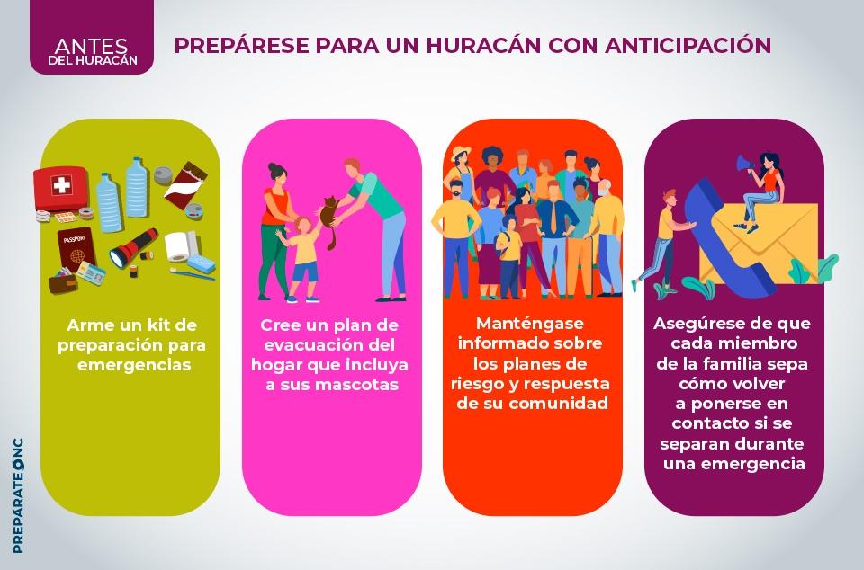 Prepararse para un huracán