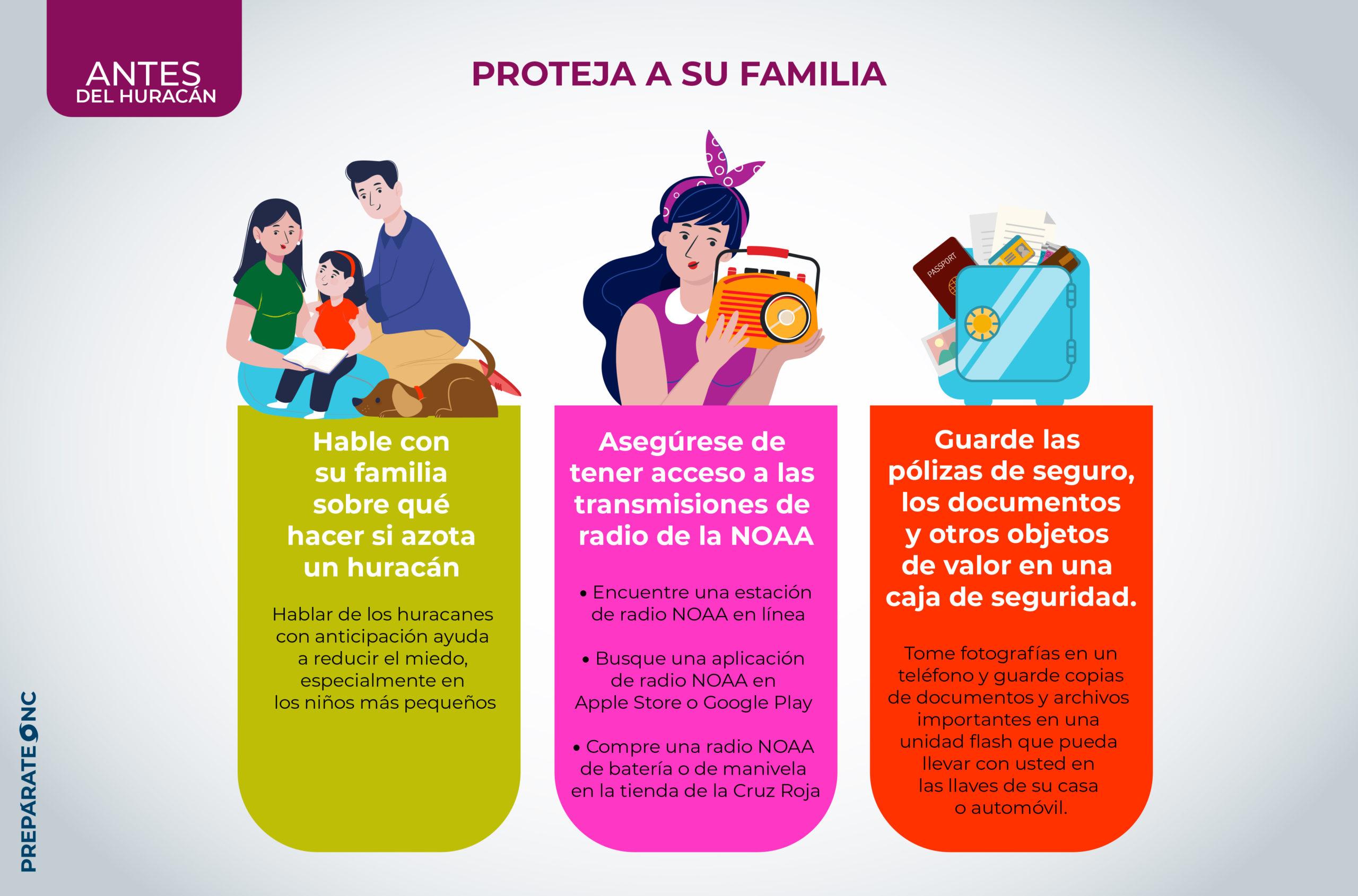 Proteja a su familia