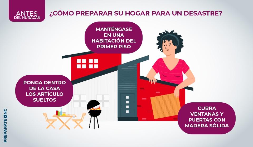 Preparar su hogar para un desastre