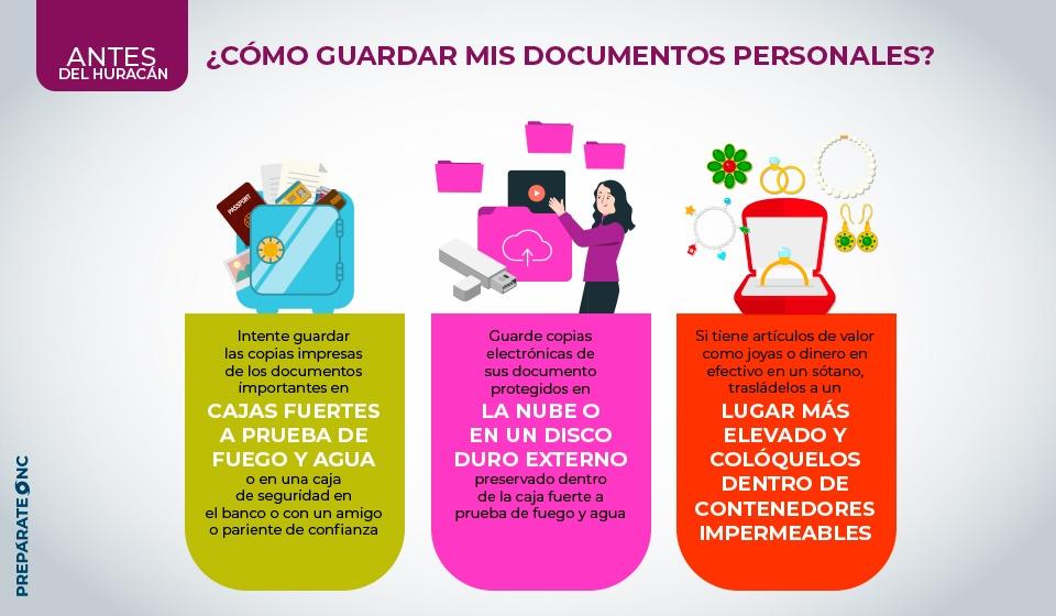 guardar apropiadamente los documentos personales